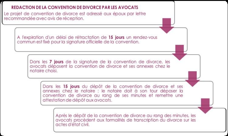 Droit Des Personnes Et Droit De La Famille Cabinet Dbl Avocats